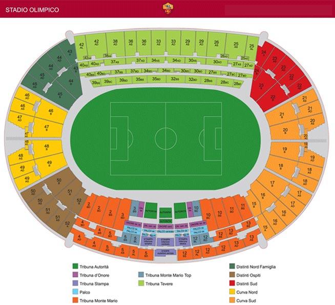 Olympiastadion arena map